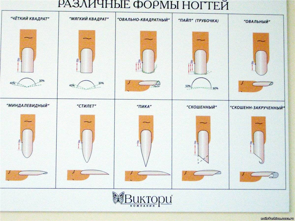 Дизайн на коротких ногтях фото пошагово